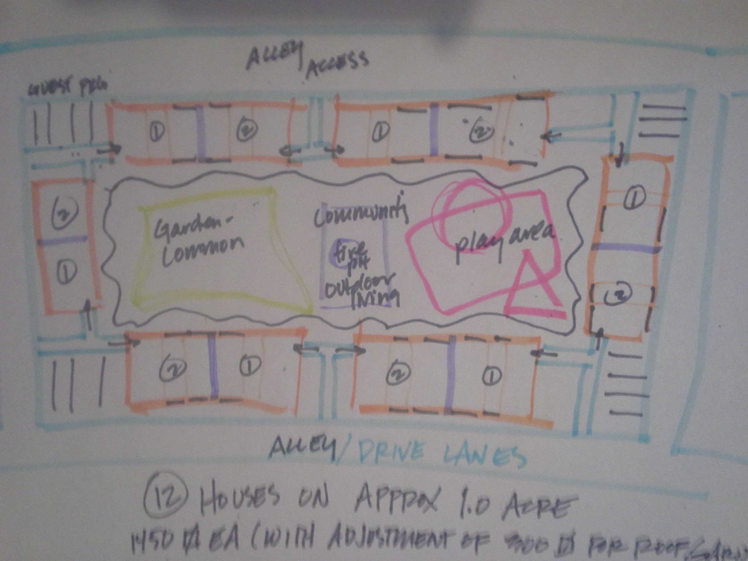 test composite part 3 - this is a site layout for 12 housing units that occupy about 1 acre of land as a possibility to address the integration with other development interests