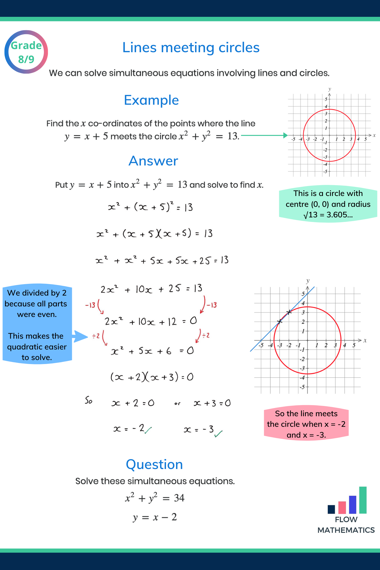 Gcse Maths Simultaneous Equations Worksheet In
