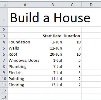 Gantt Chart in Excel | Architecture