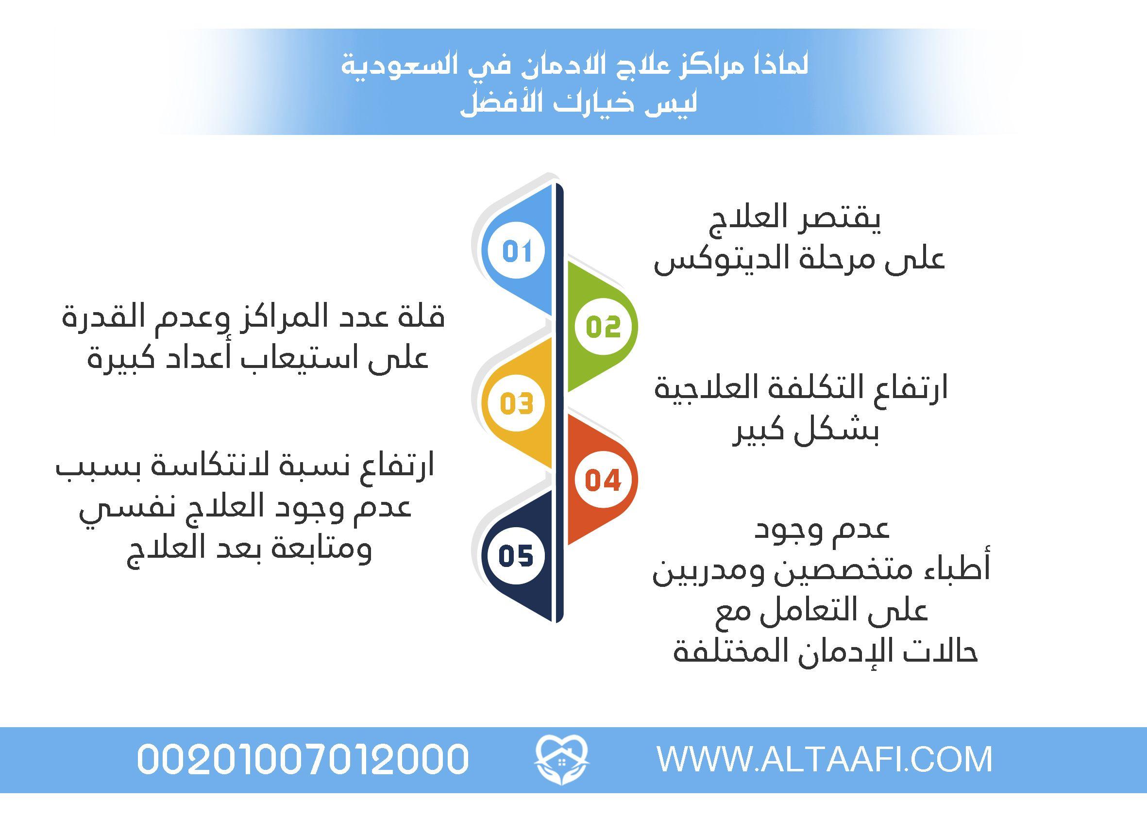 لماذا مراكز علاج الادمان في السعودية ليست الخيار الافضل Alajo Rls