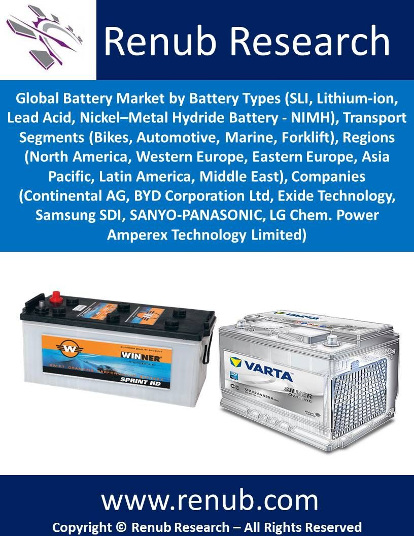 Global battery market is expected to be more than usd 126