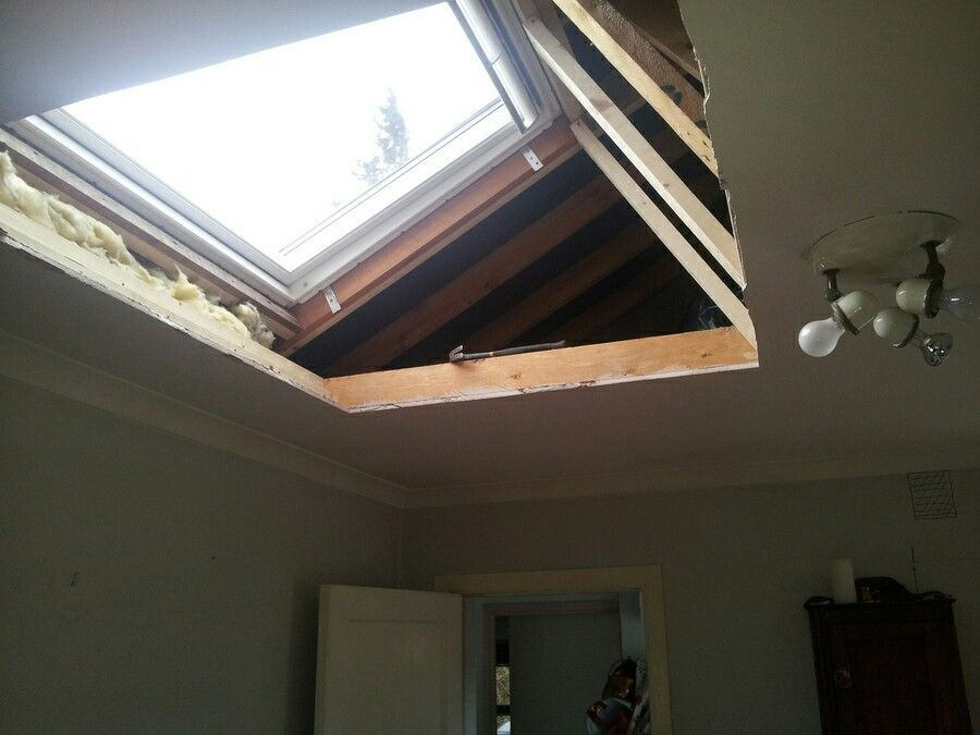 10 Indescribable Green Roofing Detail Ideas Velux Skylights Skylight Roof Light