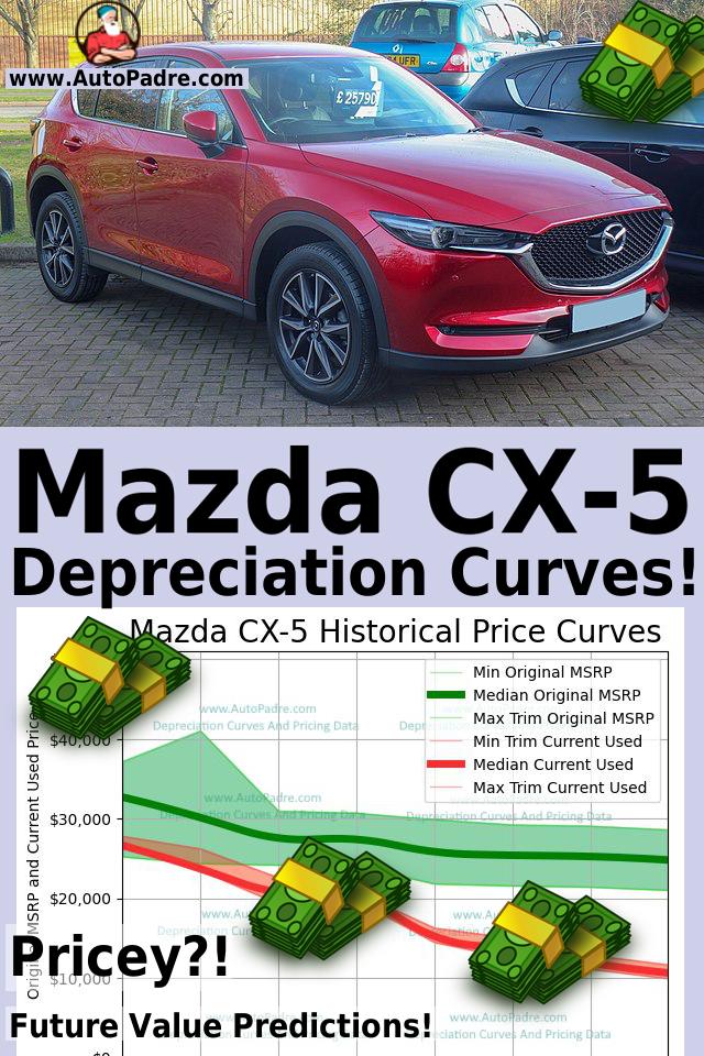 How Much Does A Mazda Cx 5 Depreciate Mazda Make Model Toy Car