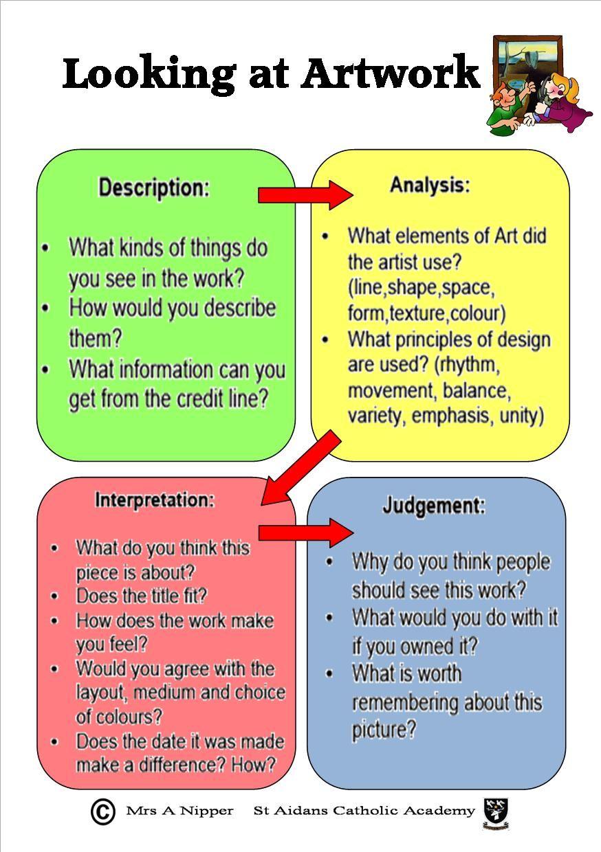 art vocabulary ks3 - Google Search   Teacher information help tips ...