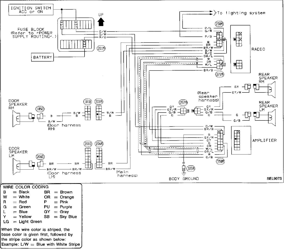 Toyota Prado Radio Wiring Diagram