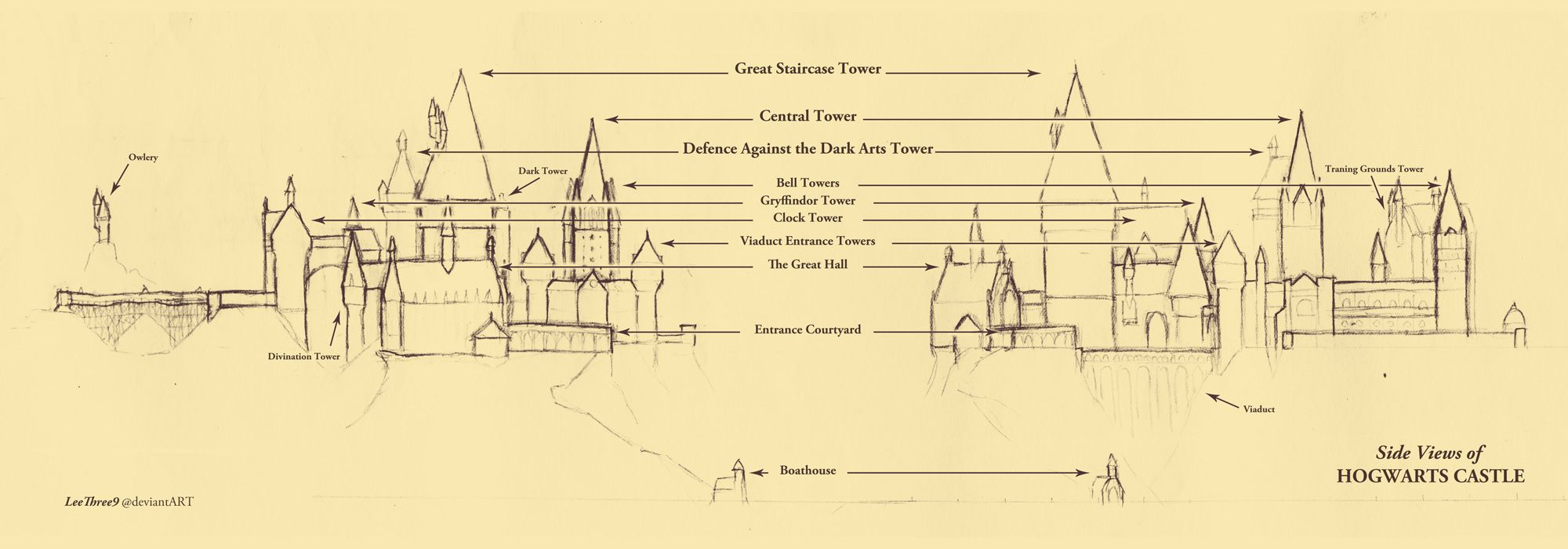 Side views of hogwarts castle by leethree9iantart on side views of hogwarts castle by leethree9iantart on deviantart malvernweather Image collections