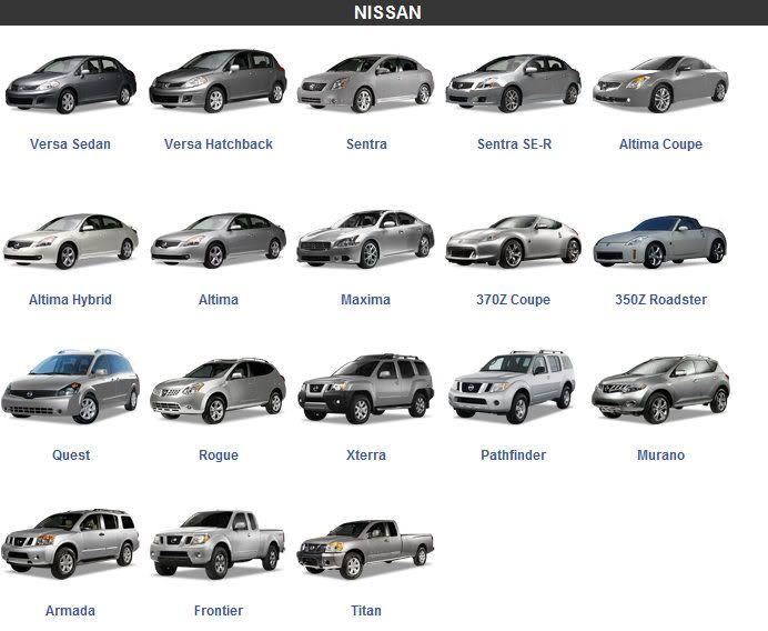 Nissan Car Wreckers: Nissan Automotive Dismantlers | Nissan auto ...