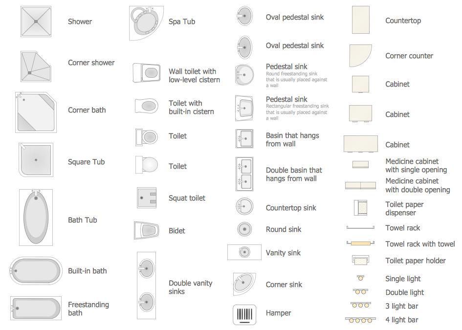 Related Image Floor Plan Symbols Bathroom Floor Plans Floor Plan Design