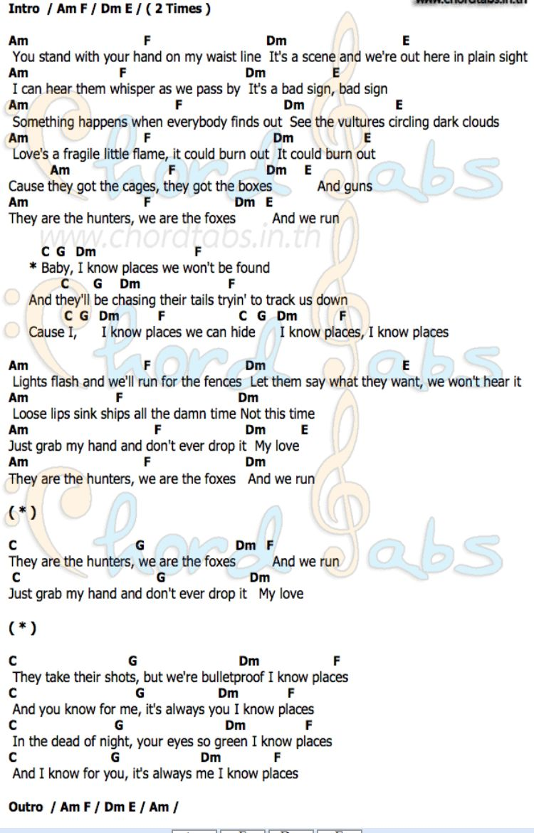 I Know Place Taylor Swift Guitar Chord Pinterest Taylor