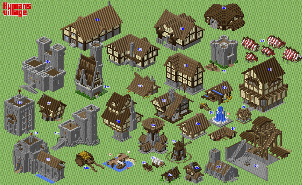 Human Village WIP by spasquini on DeviantArt