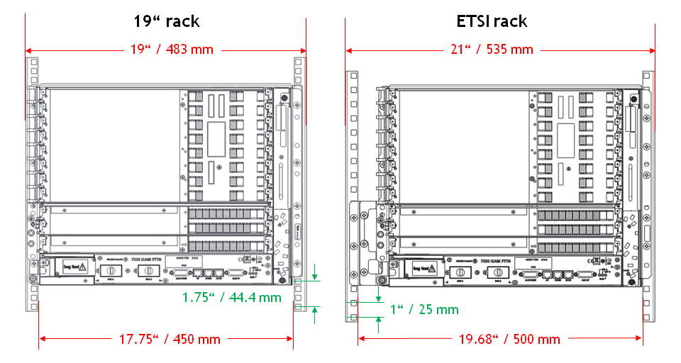 dimensions   etsi rack   rack wikipedia