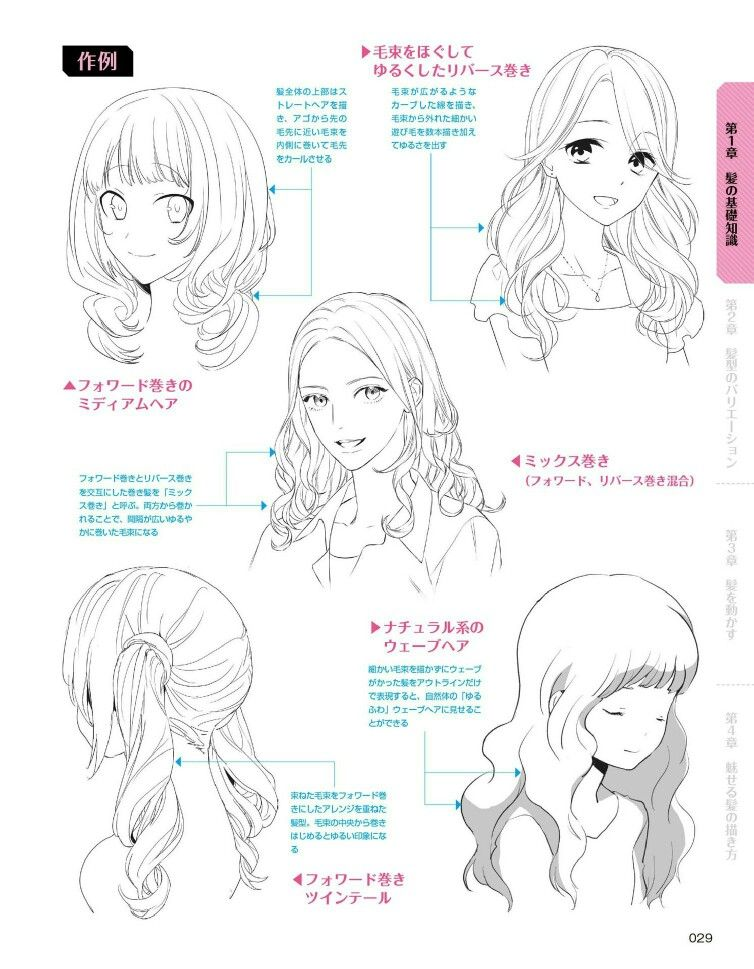 Pin by Danielle Santos on Anime How to draw hair, Manga