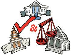 U.S. Government Lesson Plans & Simulations on Checks & Balances ...