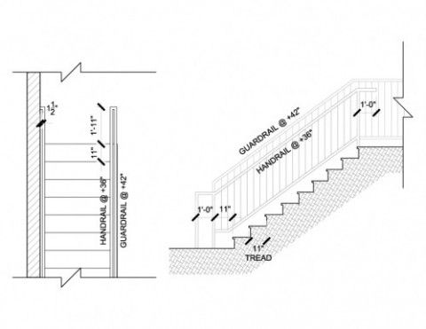 Handrail extensions for commercial projects commercial for Stair design code