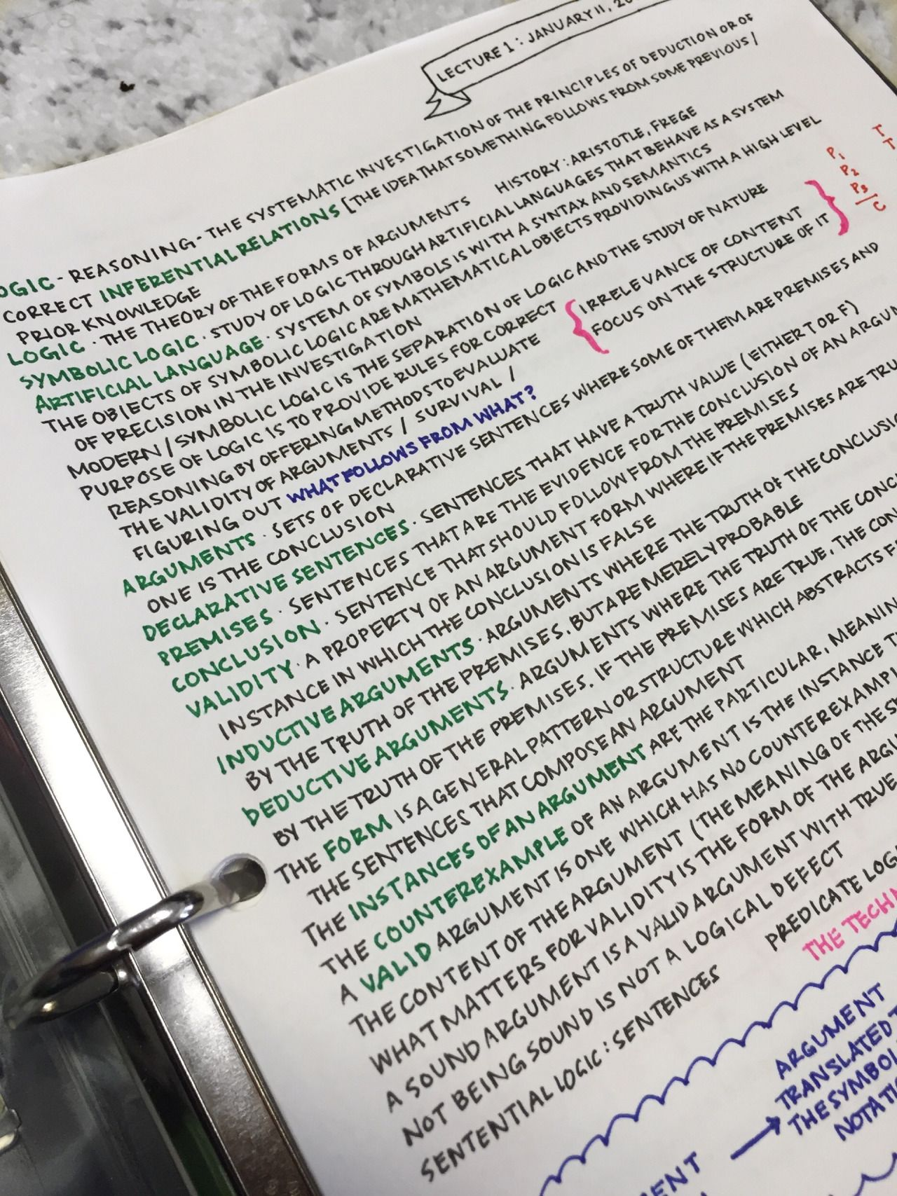 Stircrazed I Color Code My Notes To Distract Myself