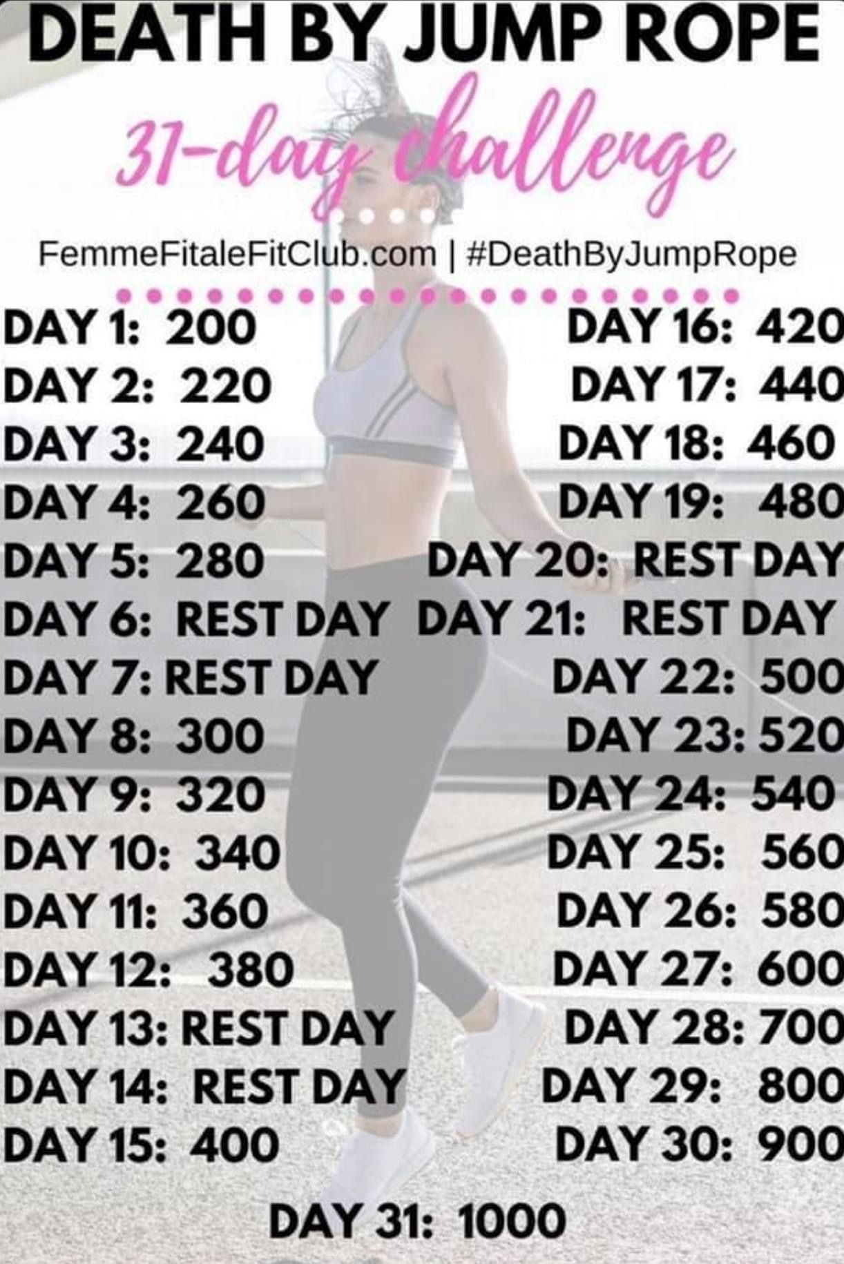 31 Day Challenge In 2020 Jump Rope Challenge Fun Workouts Jump Rope