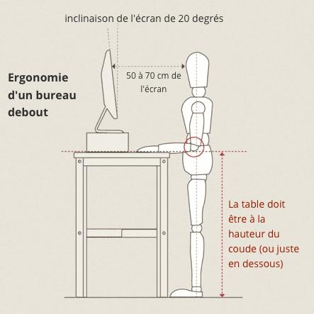 Les Bureaux Assis Debout Ikea Cool Cool Pinterest Desks