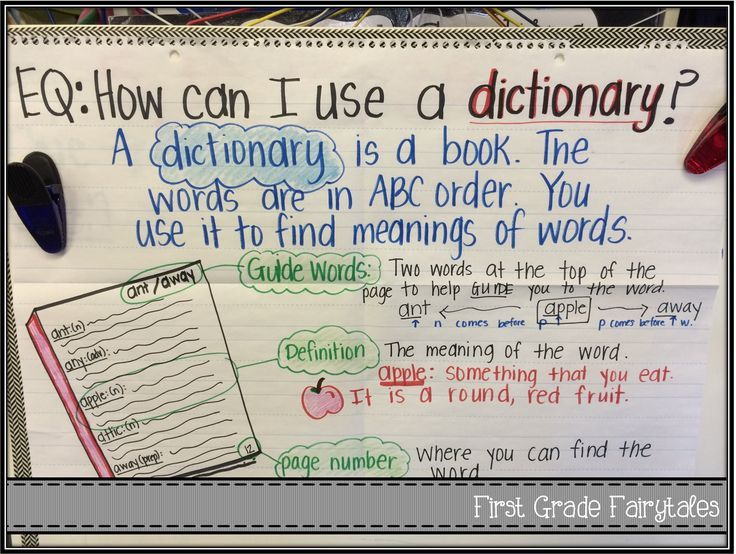 Some FREEBIES for teaching dictionary skills