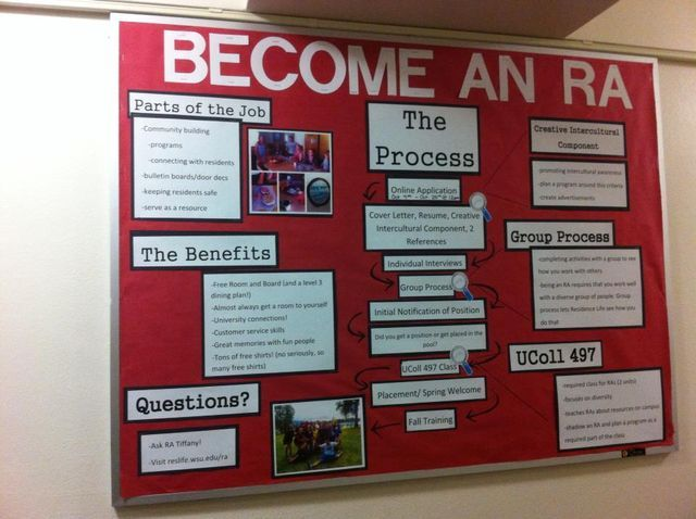 Become An Ra Bulletin Board Ra Bulletin Boards Resident Assistant Bulletin Boards College Bulletin Boards