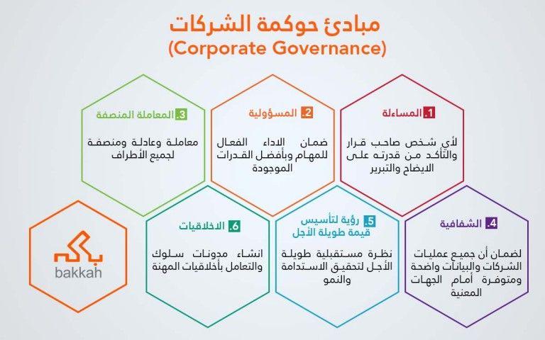 حوكمة الشركات العائلية بكه Chart