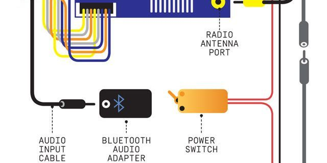 How To Install Bluetooth Audio In Your Car Bluetooth Audio Bluetooth Audio