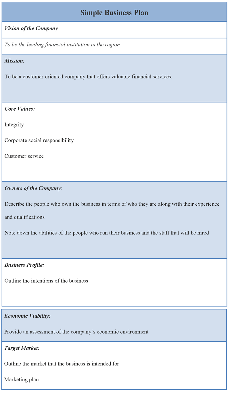 Simple Business Plan Template Editable Docs Simple