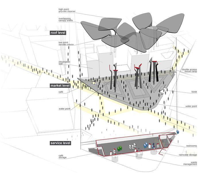 Tomdavid Architecten Unveils Rainwater Harvesting Leaf
