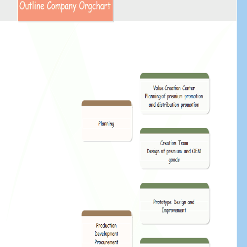 25 Free Editable Organizational Chart Templates In 2020 Organizational Chart Organizational Templates