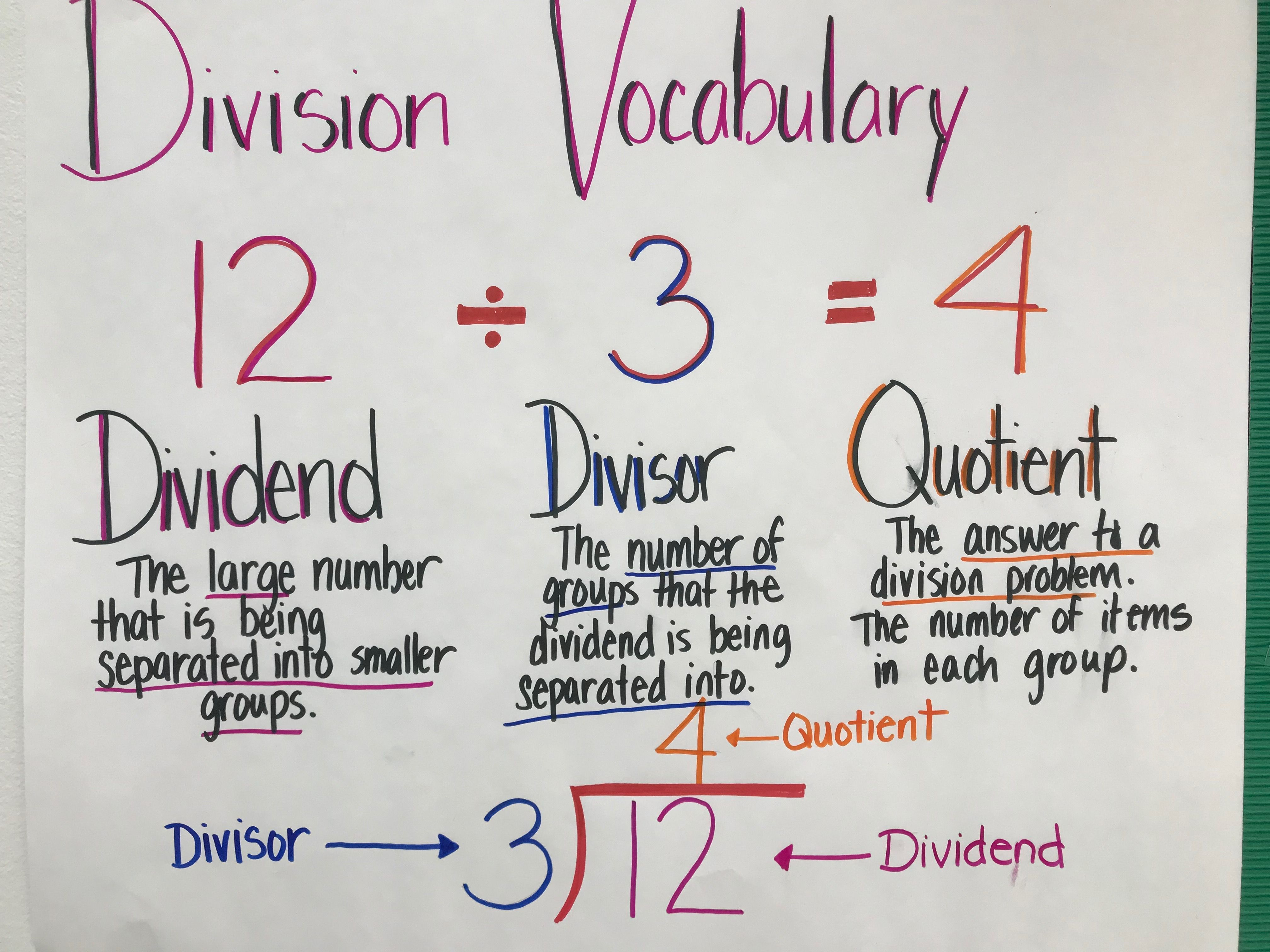 Division Vocabulary Dividend Divisor Quotient Anchor