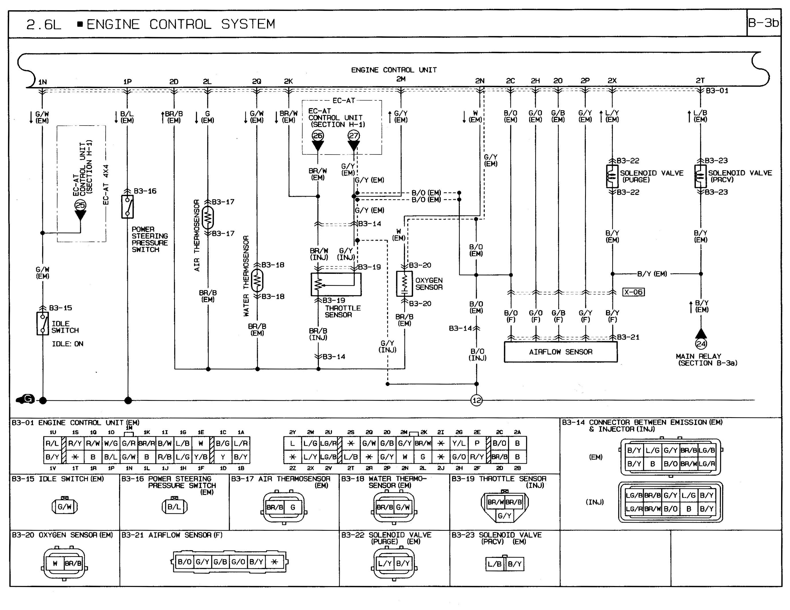 1991 Mazda B2600i Engine Control Wiring Diagram In 2020 Engine Control Unit Electrical Schematic Symbols Electrical Symbols