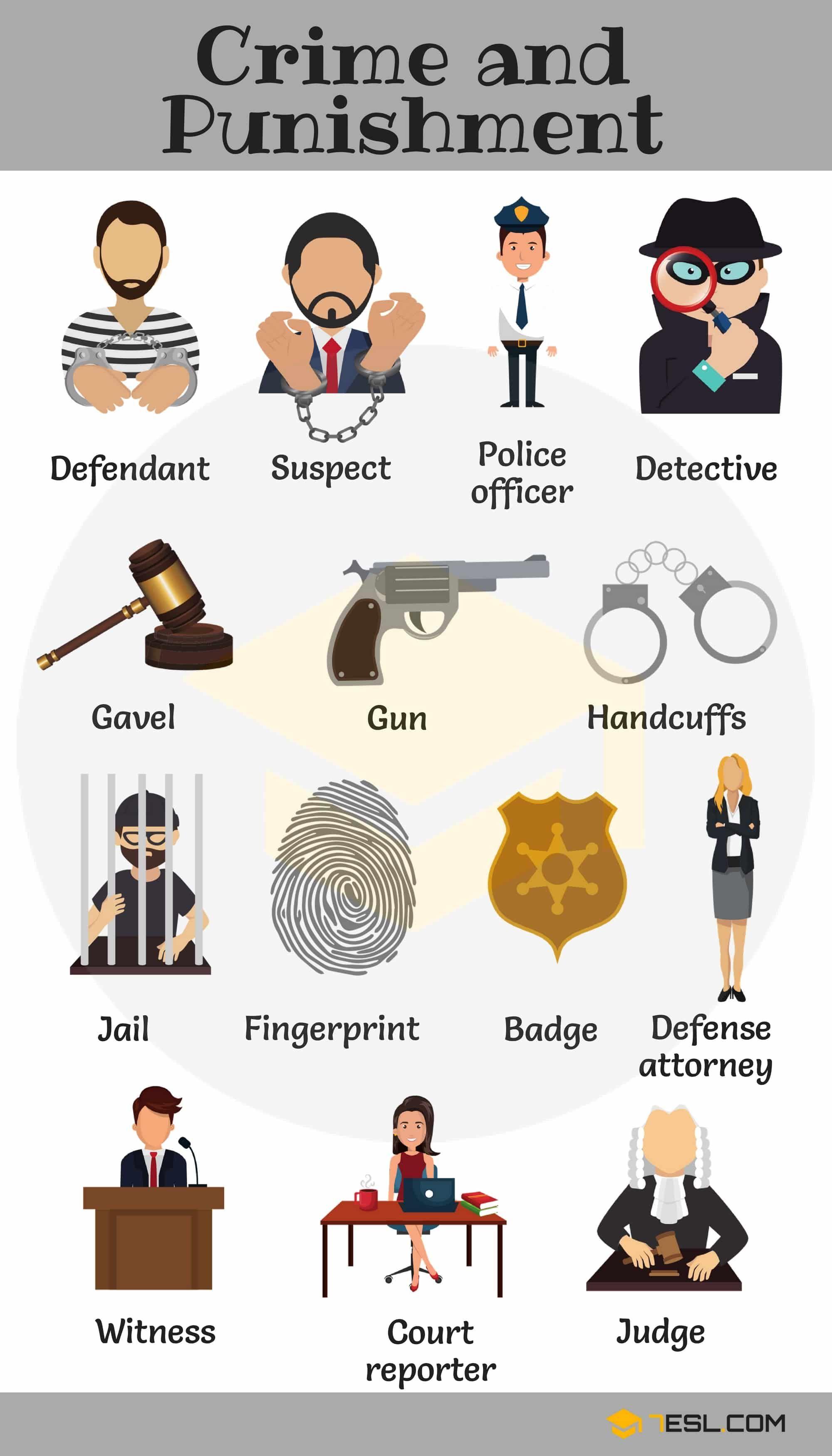 Crime Vocabulary Crime And Punishment Vocabulary Words