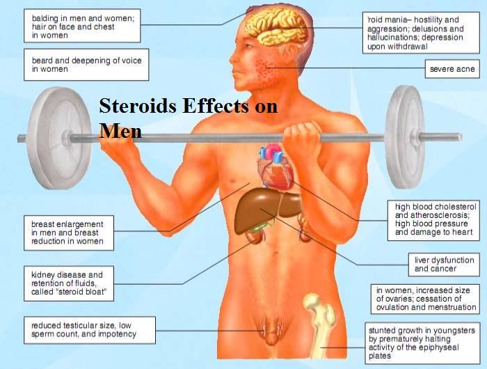 Can anabolic steroids cause joint pain biochemical pathway of steroid synthesis