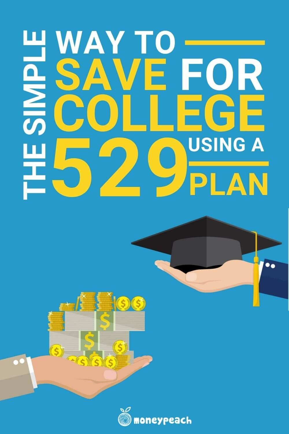 Best Way To Save For College Using A 529 Plan Saving For College 529 College Savings Plan College Savings Plans