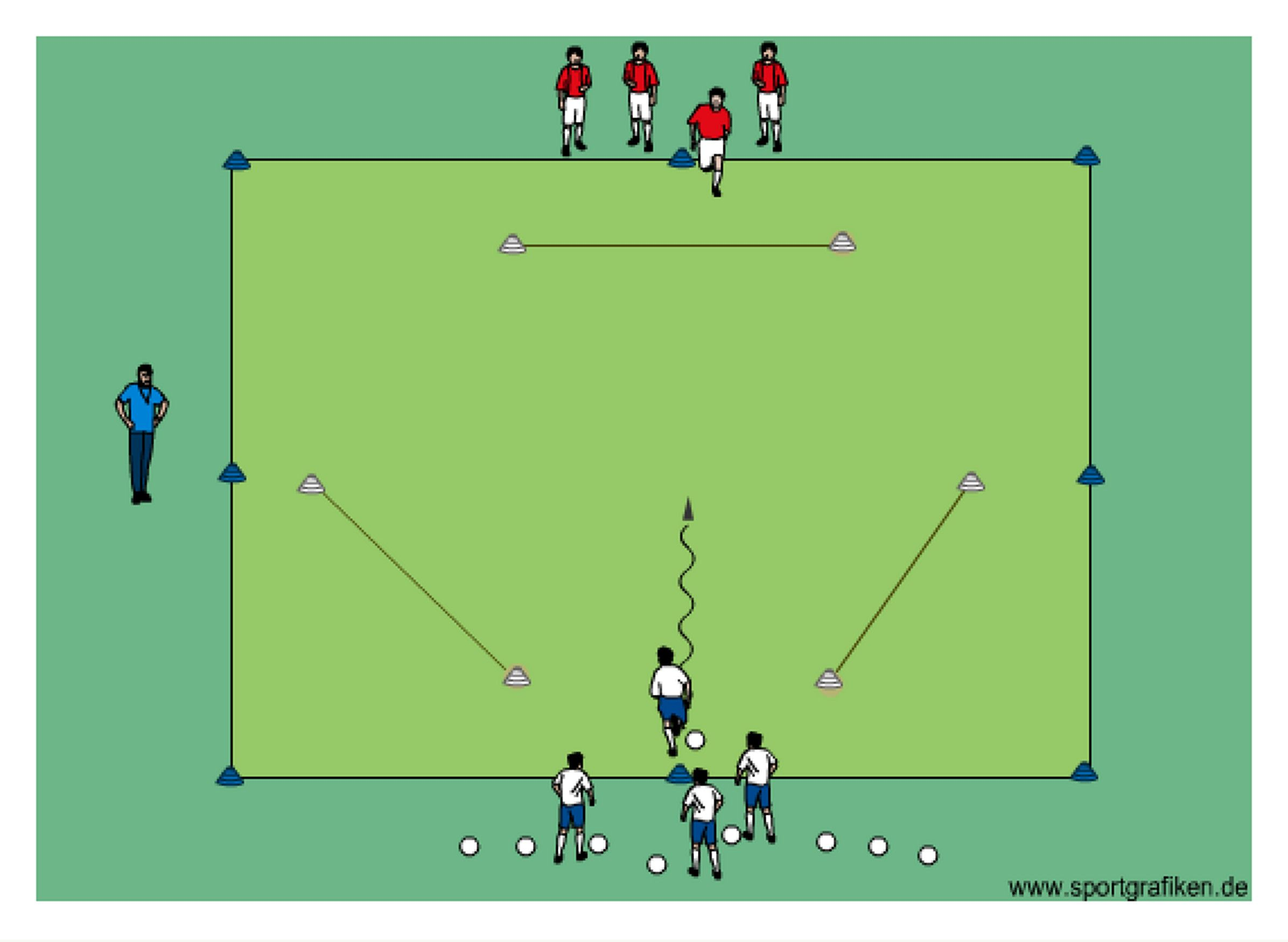 youth football drills with cones