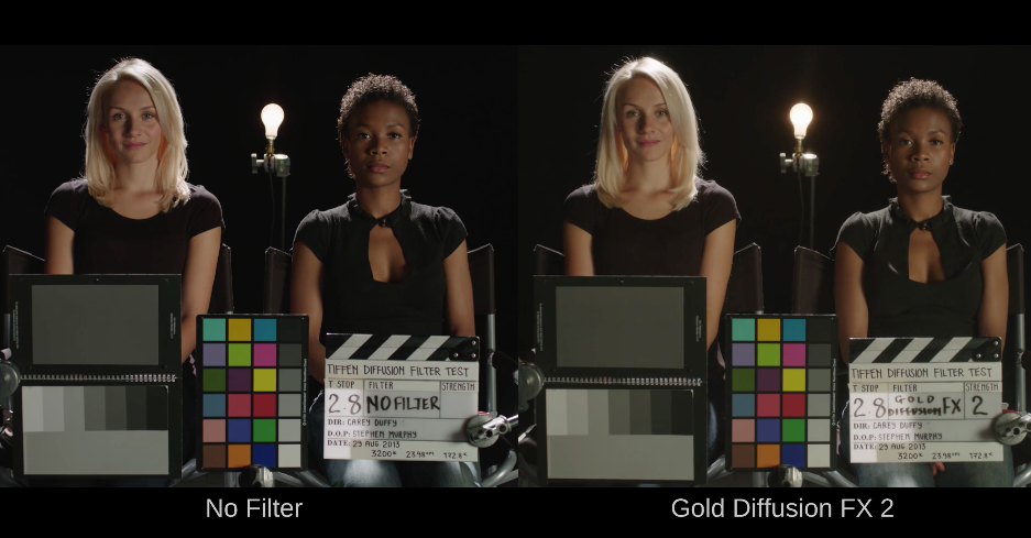 Comprehensive 35 minute look at TIFFEN Filters on the Sony F55 Camera: