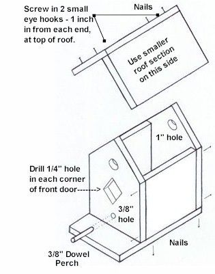 Plans For Decorative Birdhouses Free And Simple Birdhouse