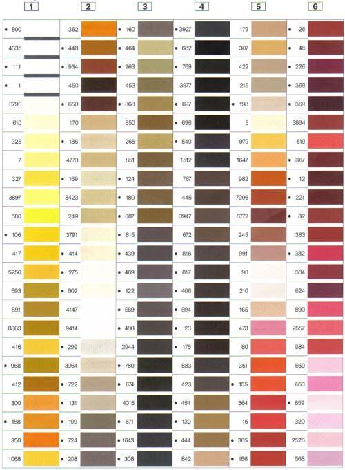 Gutermann Thread Chart | Sewing-Threads | Pinterest