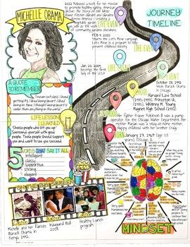 Photo of Women's History Month, Biographies, Timelines, Sketch Notes, Posters Bundle