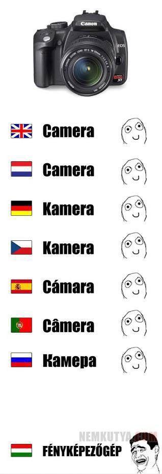 kamera ×Đ