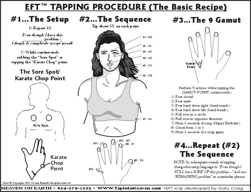 Eft tapping procedure the basic recipe also energetic  chakra rh pinterest