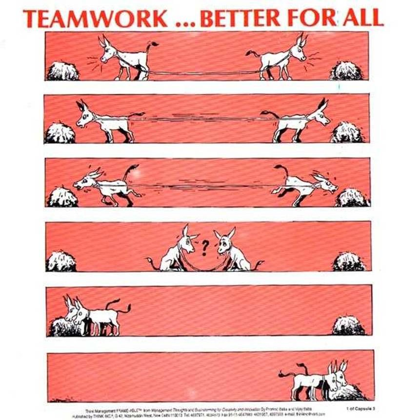 teamwork groups Teamwork is the collaborative effort of a team to achieve a common goal or to complete a task in the most effective and efficient way this concept is seen within the greater framework of a.