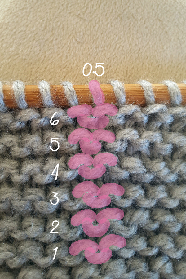 How To Count Rows In Garter And Stocking Stitch Knitting Tutorials