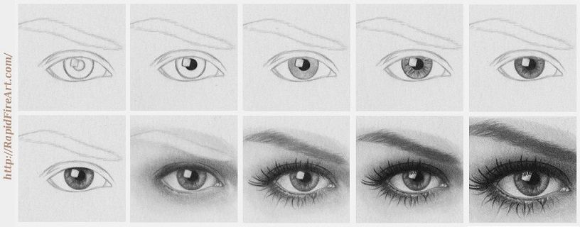 How To Draw A Realistic Eye 9 Steps Realistic Drawings Eye Drawing Eye Drawing Tutorials