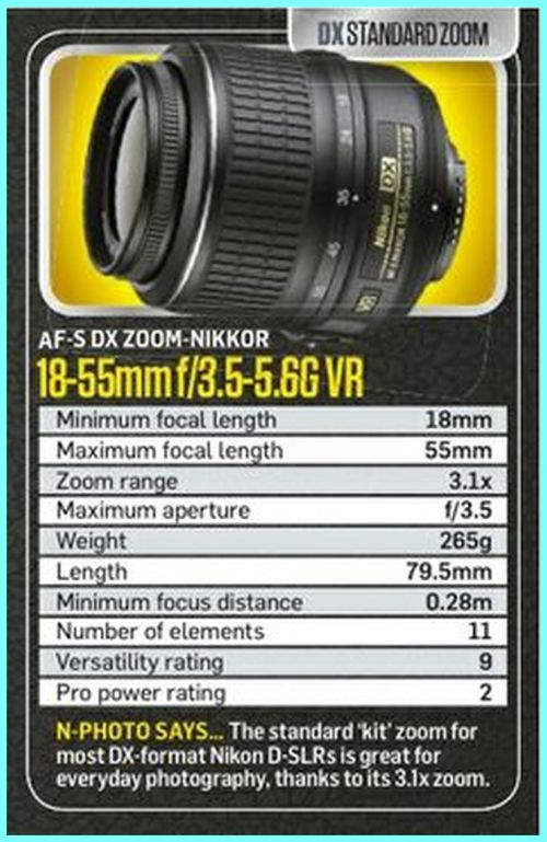 Nikon Lens Cheat Sheets 18 55mm Af S Vr Lens Nikon D7200