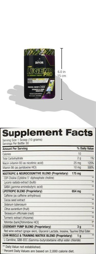 Pin On Pre-Workout Supplements