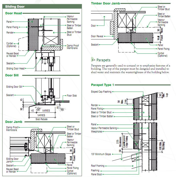 Sliding Door Construction Detail Sliding Doors Doors