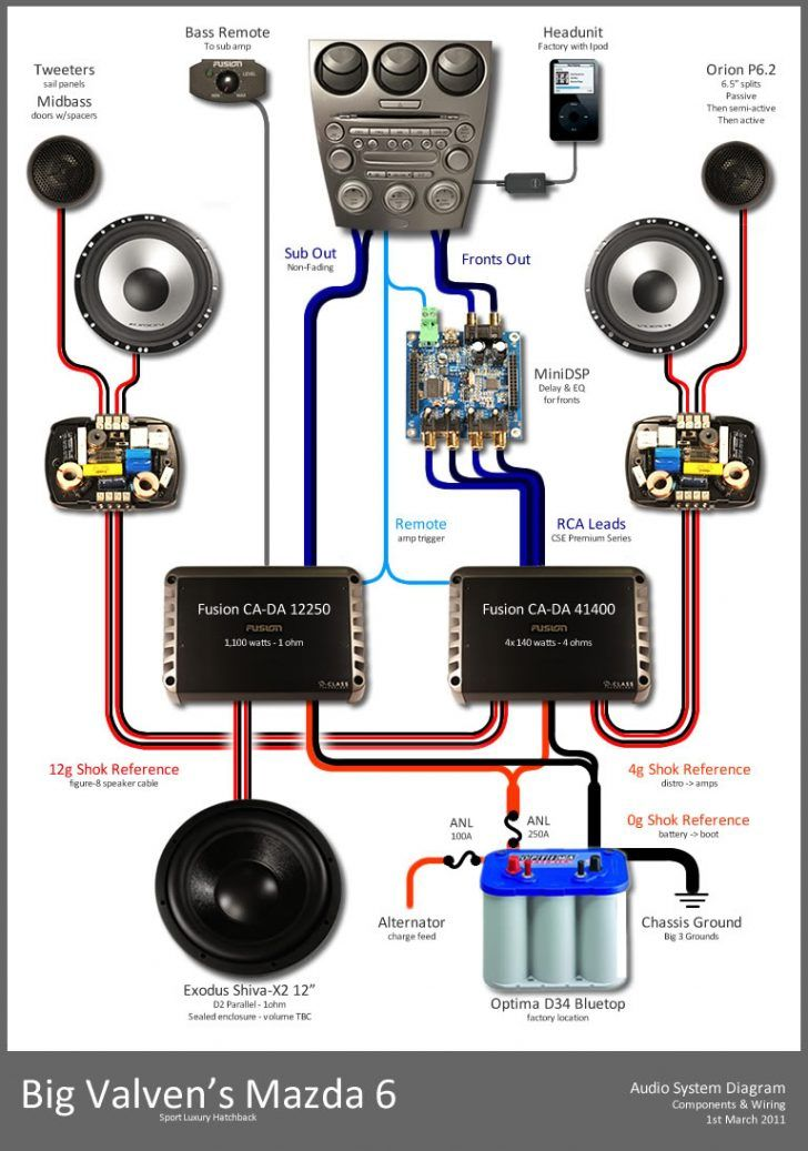 Pin by Segundo Acosta on Cars | Car audio installation, Car ...  Channel Amp Wiring Diagram Components on