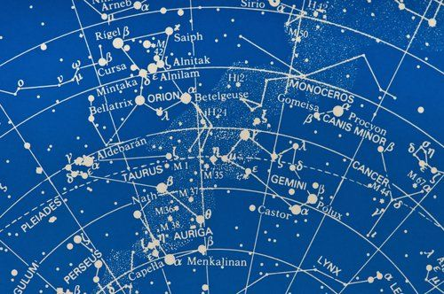 Amazing Star Chart Astrology  Astrology