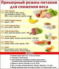 25fc5e4f938b Картинки по запросу меню обедов для похудения   худеем   Pinterest ...