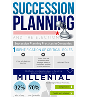 Succession Planning  Business References    Succession
